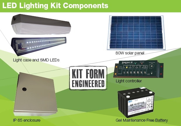 Off-grid lighting made simple - Landmark Products
